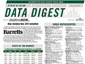 Data Digest: Barretts May 2YOs