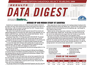 Data Digest Results: FT Saratoga Select