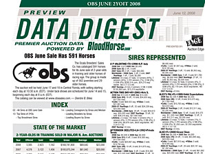 Data Digest Preview: OBS June 2YOIT Sale