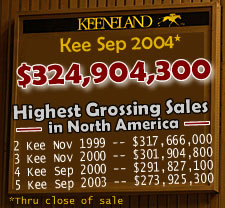 World Record Gross Soars to $324.9 Million as  Keeneland September Sale Ends