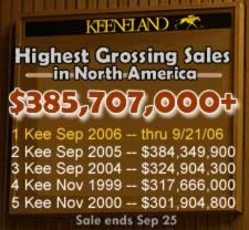 World Gross Sales Mark Falls at Keeneland