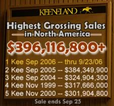 Lower End of Market Also Strong at Keeneland