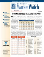 2011 Summer Sales Research Report, brought to you by Fasig-Tipton