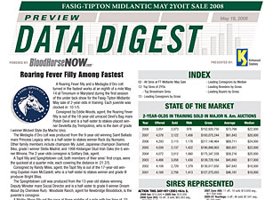 Data Digest: FT Midlantic May 2YOIT Sale