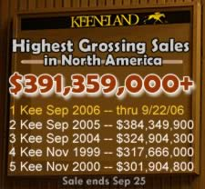 Average Up, Median and Gross Down on Day 11 of Keeneland Sale